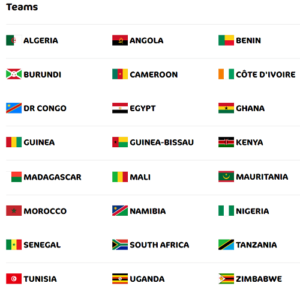 african cup of nations teams
